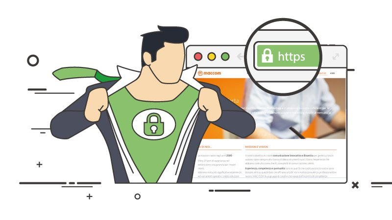 Certificato SSL sul tuo sito web